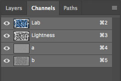 lab-channels